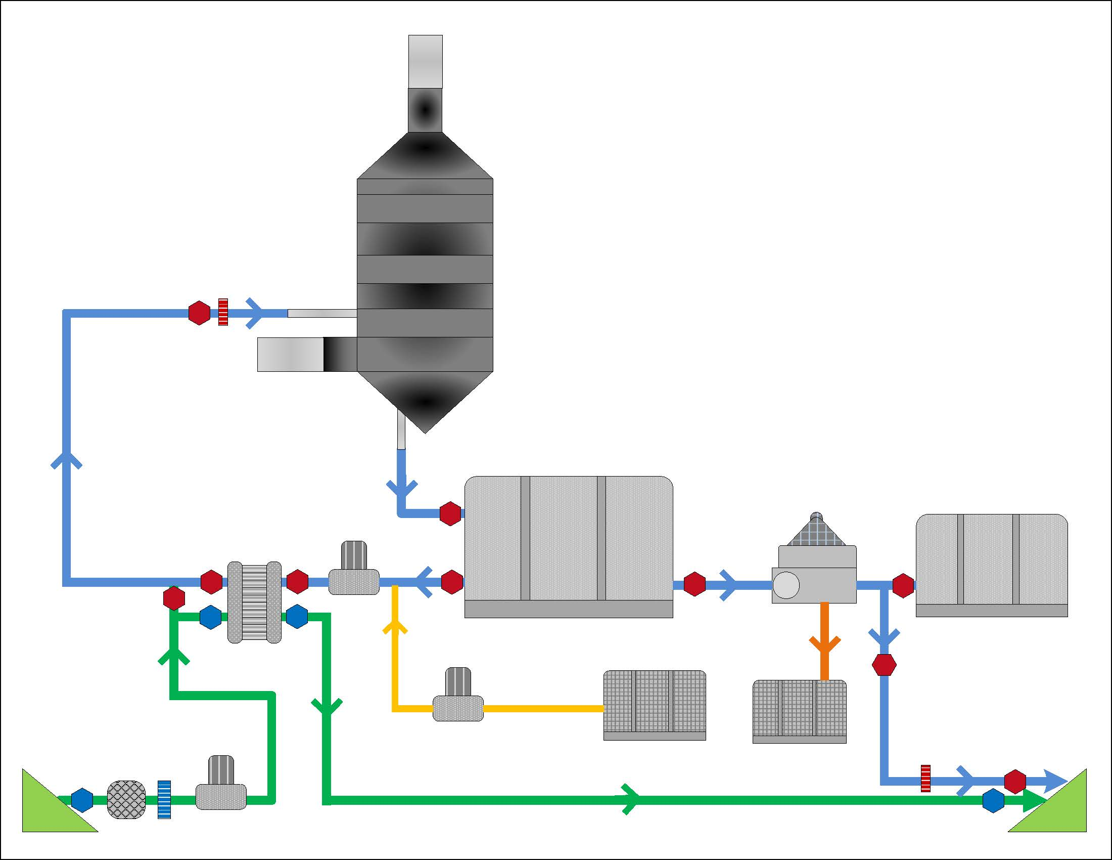 Exhaust Gas Scrubber System